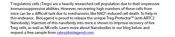 T regulatory cells (Tregs) are a heavily researched cell population due to their impressive immunosuppressive abilities. However, recovering high numbers of these cells from mice can be a difficult task due to mechanisms like NAD-induced cell death. To help in this endeavor,  BioLegend is proud to release the unique Treg-Protector (anti-ARTC2 Nanobody). Injection of this nanobody into mice is shown to improve Treg recovery,  as they display decreased Annexin V binding and maintain characteristic Treg marker expression like CD25. Learn more about Nanobodies in our blog below and request a free sample from sales@biolegend.com.